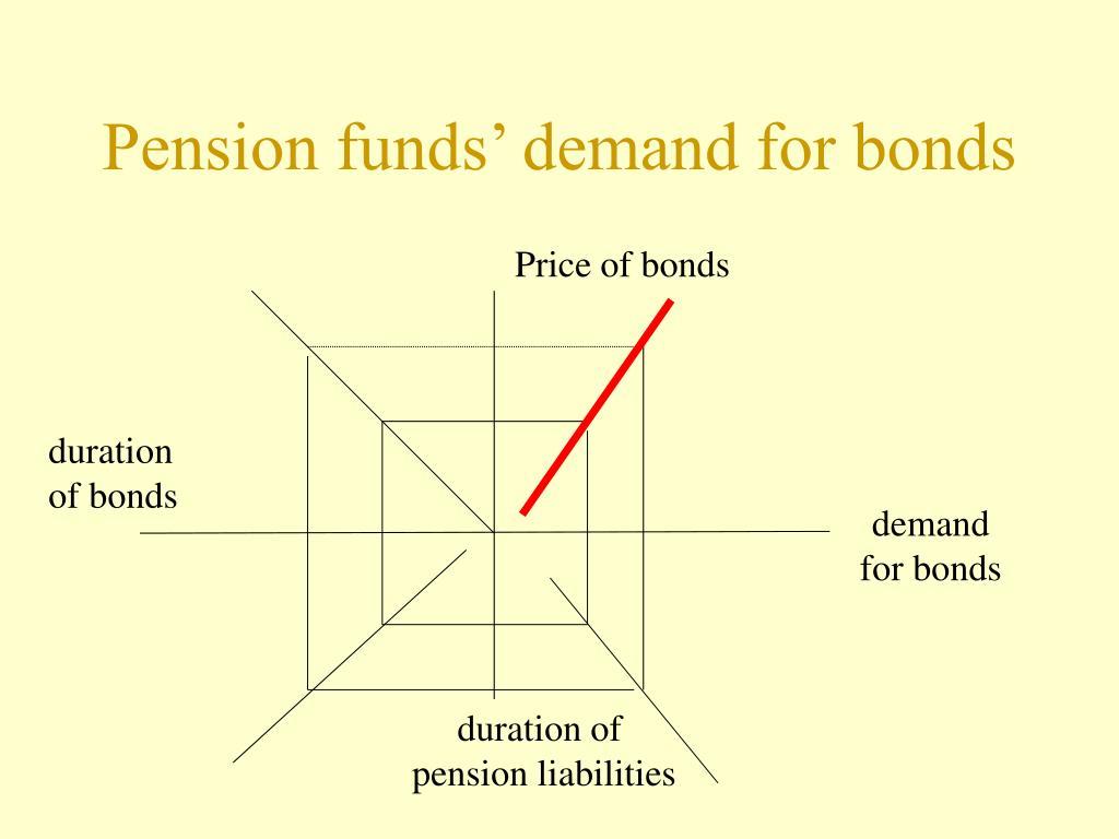 Pension funds' demand for bonds