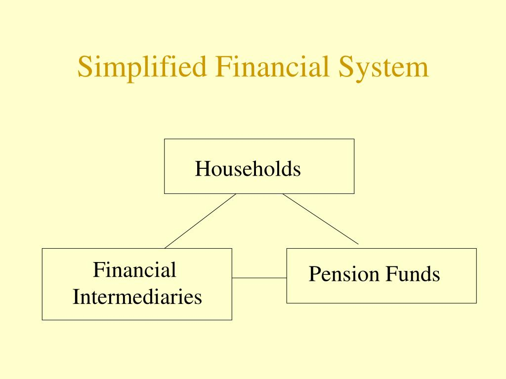 Simplified Financial System