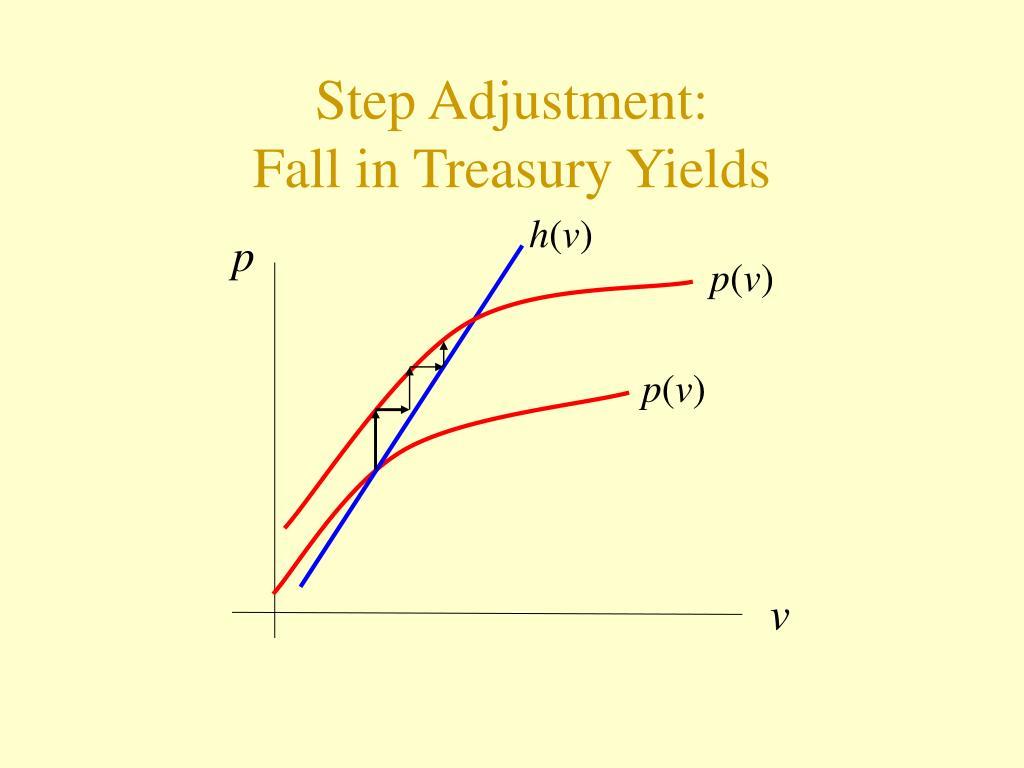 Step Adjustment: