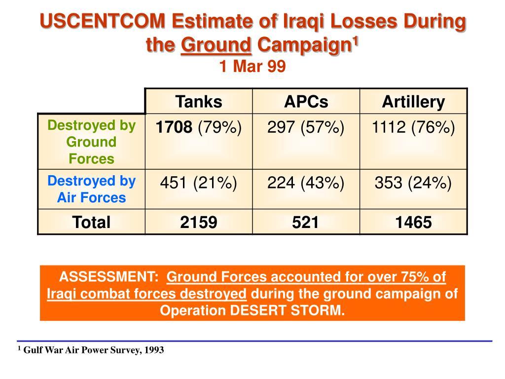 USCENTCOM Estimate of Iraqi Losses During the