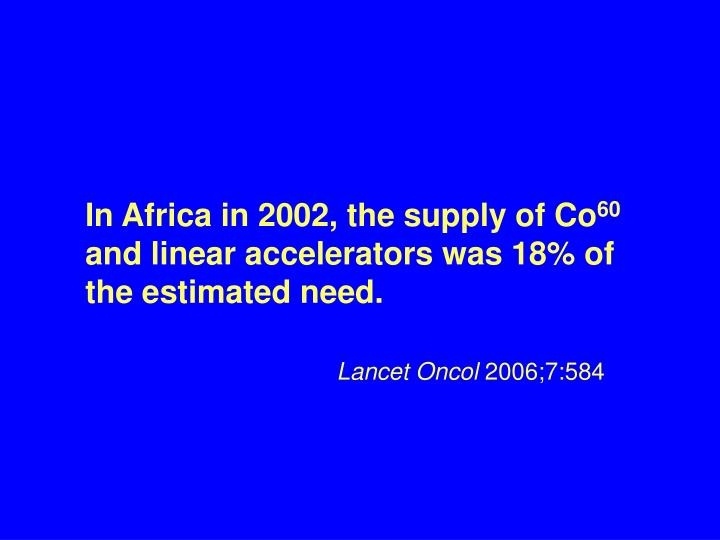 In Africa in 2002, the supply of Co