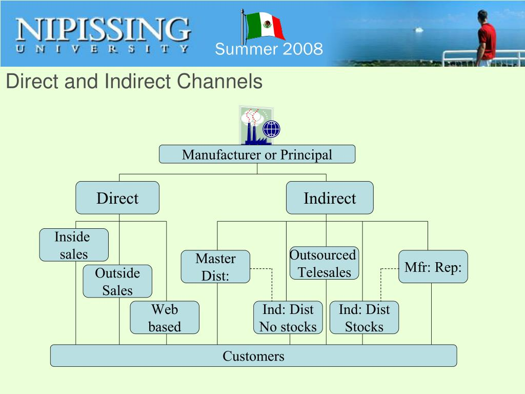 Direct and Indirect Channels
