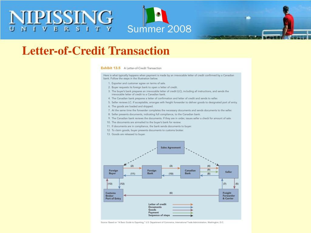Letter-of-Credit Transaction