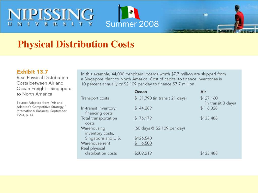 Physical Distribution Costs