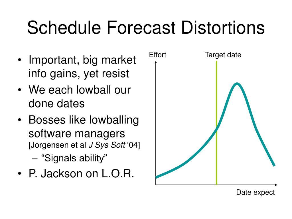 Important, big market info gains, yet resist