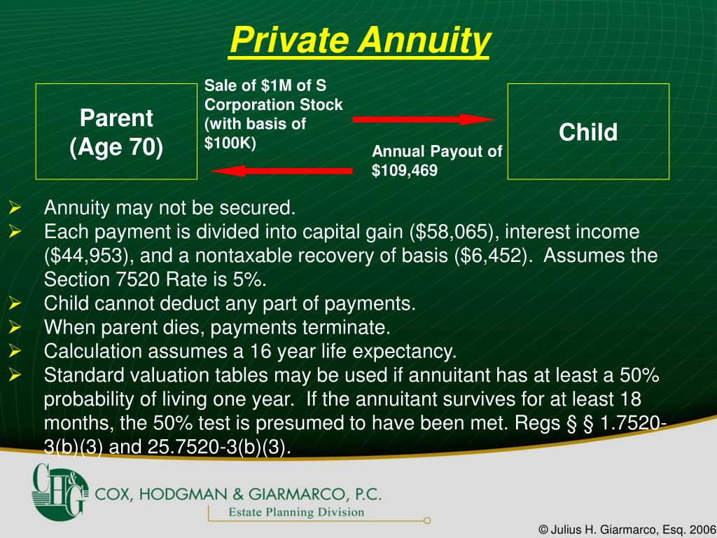 Private Annuity