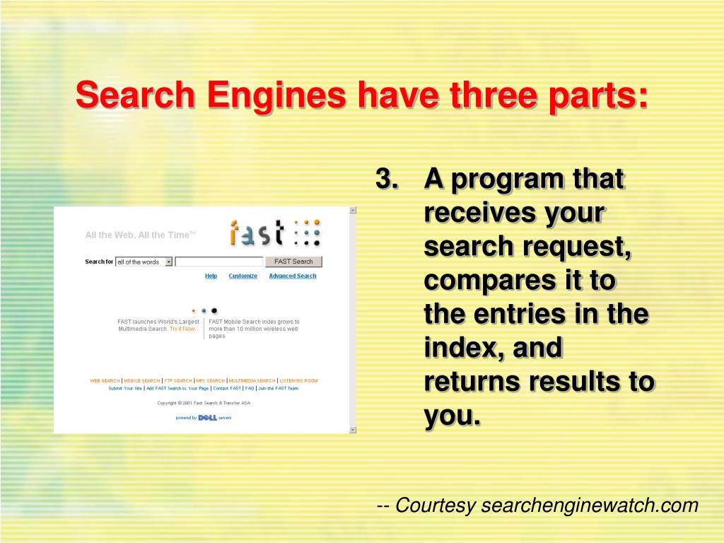 Search Engines have three parts: