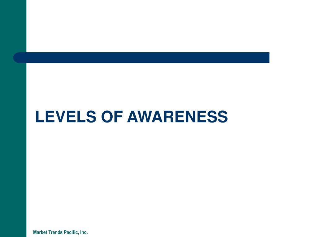 LEVELS OF AWARENESS