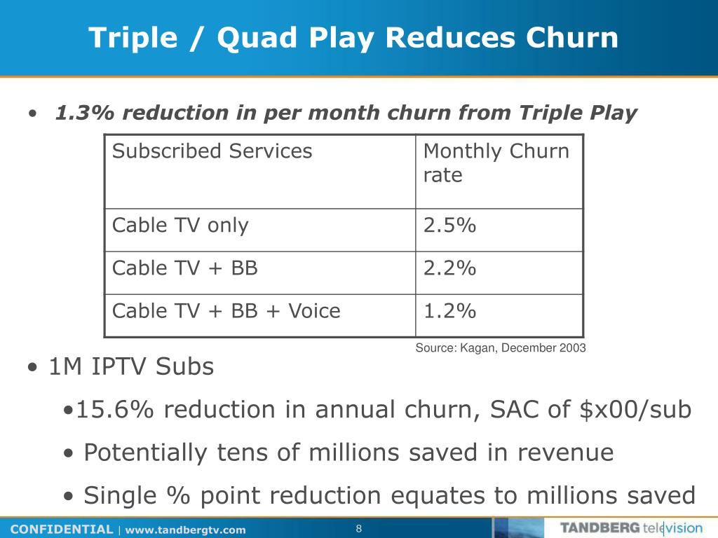 Triple / Quad Play Reduces Churn