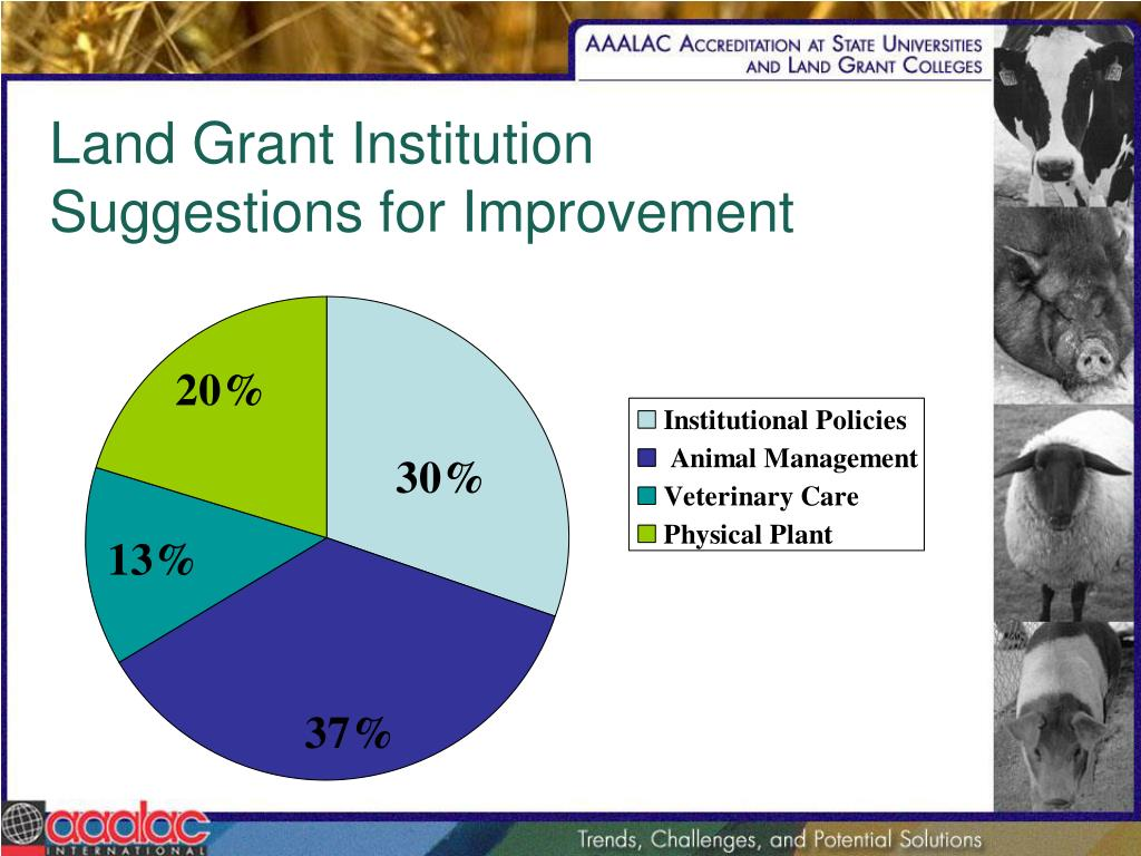 Land Grant Institution