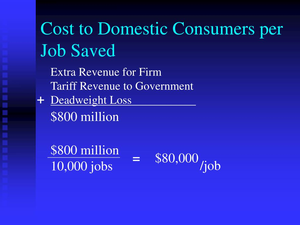 Cost to Domestic Consumers per Job Saved