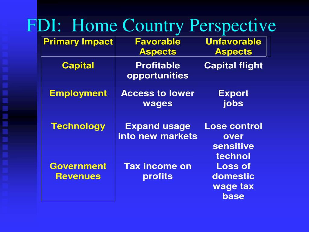 FDI:  Home Country Perspective