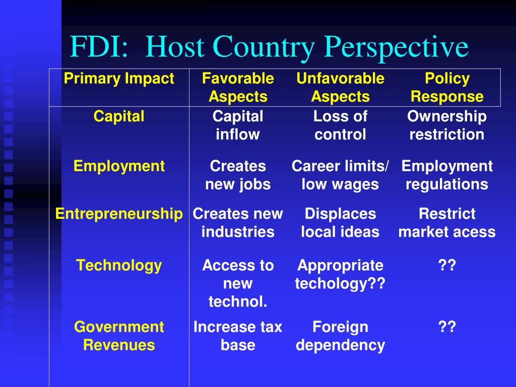 FDI:  Host Country Perspective