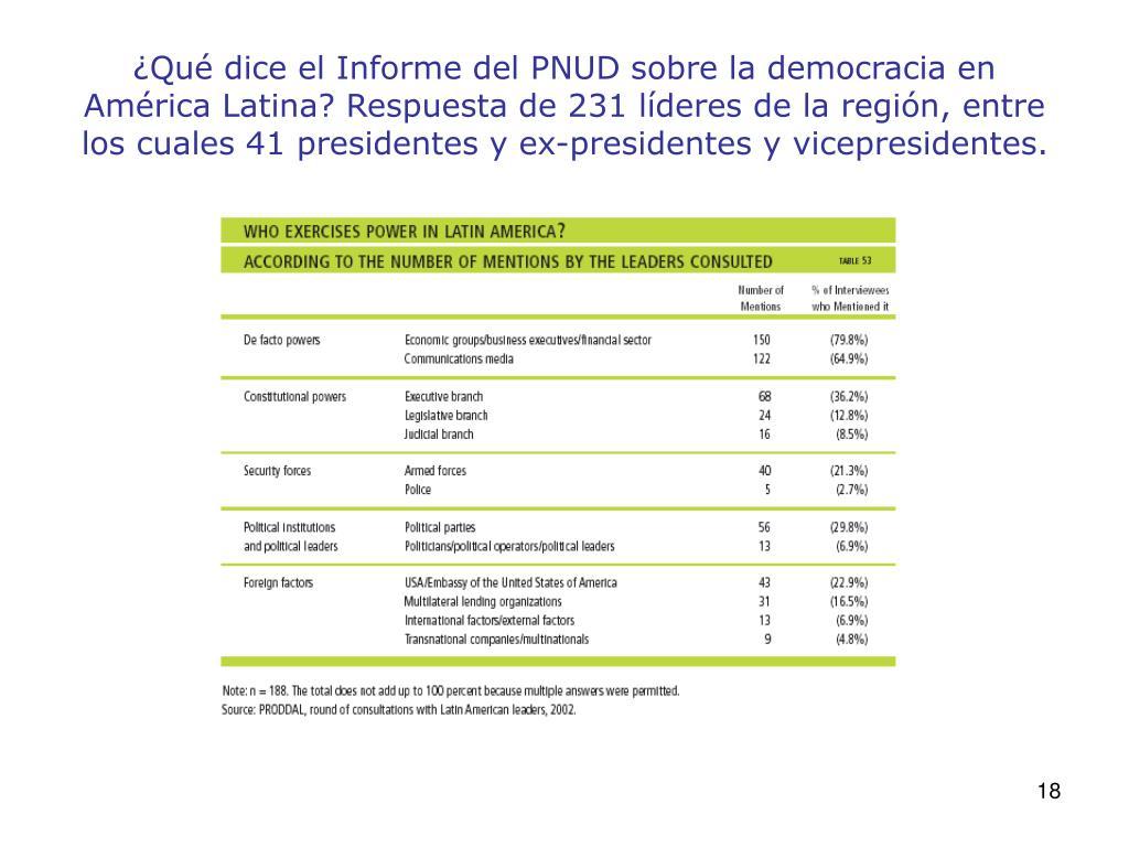 ¿Qué dice el Informe del PNUD sobre la democracia en América Latina? Respuesta de 231 líderes de la región, entre los cuales 41 presidentes y ex-presidentes y vicepresidentes.