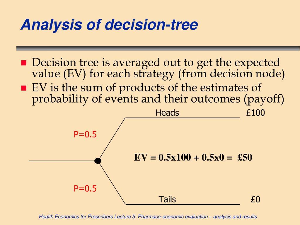 Analysis of decision-tree