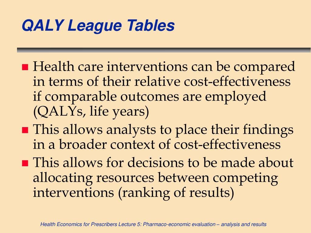 QALY League Tables