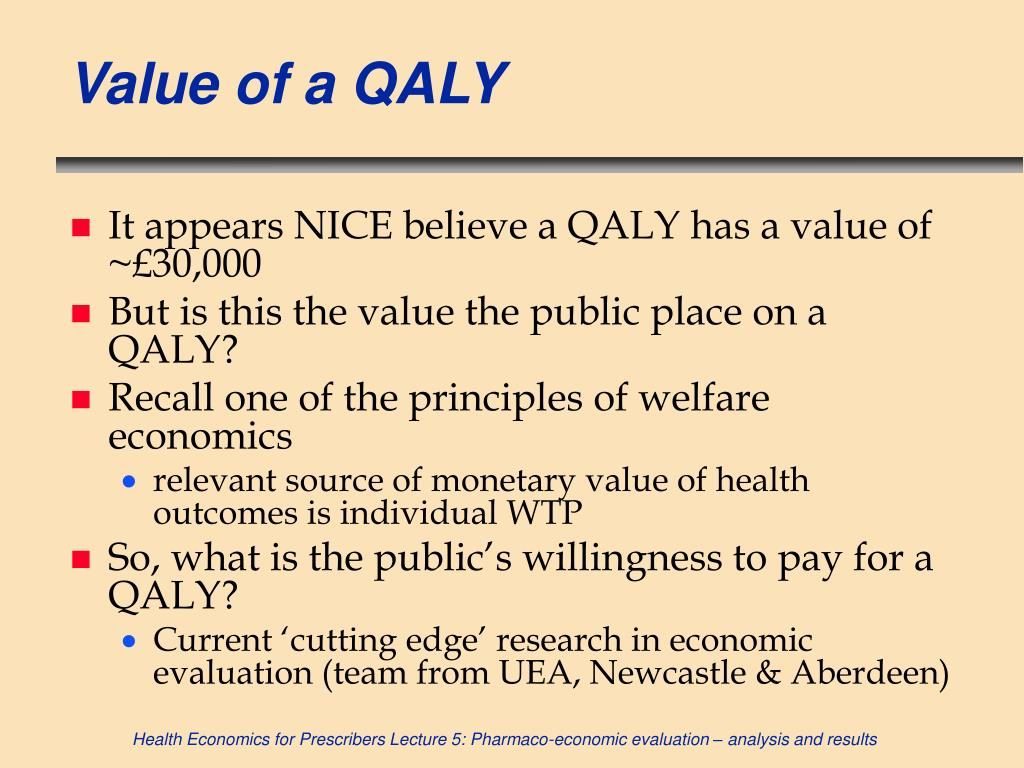 Value of a QALY