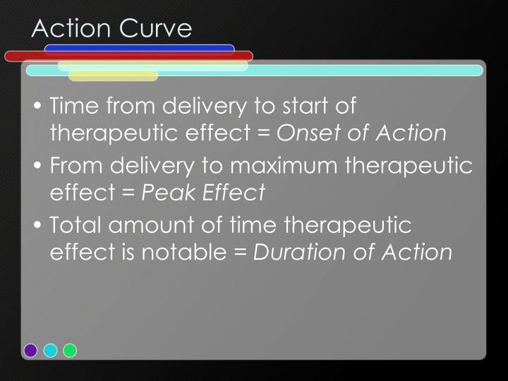 Action Curve