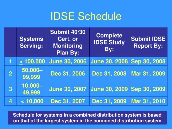 IDSE Schedule