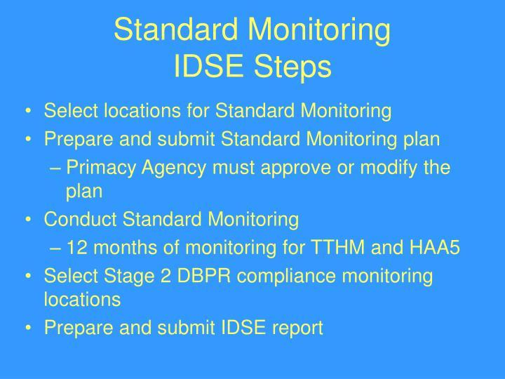 Standard Monitoring