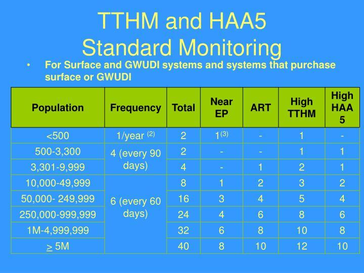 TTHM and HAA5