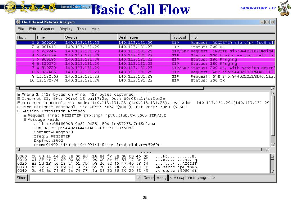 Basic Call Flow
