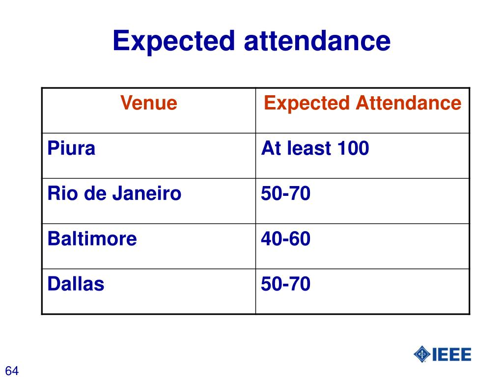 Expected attendance
