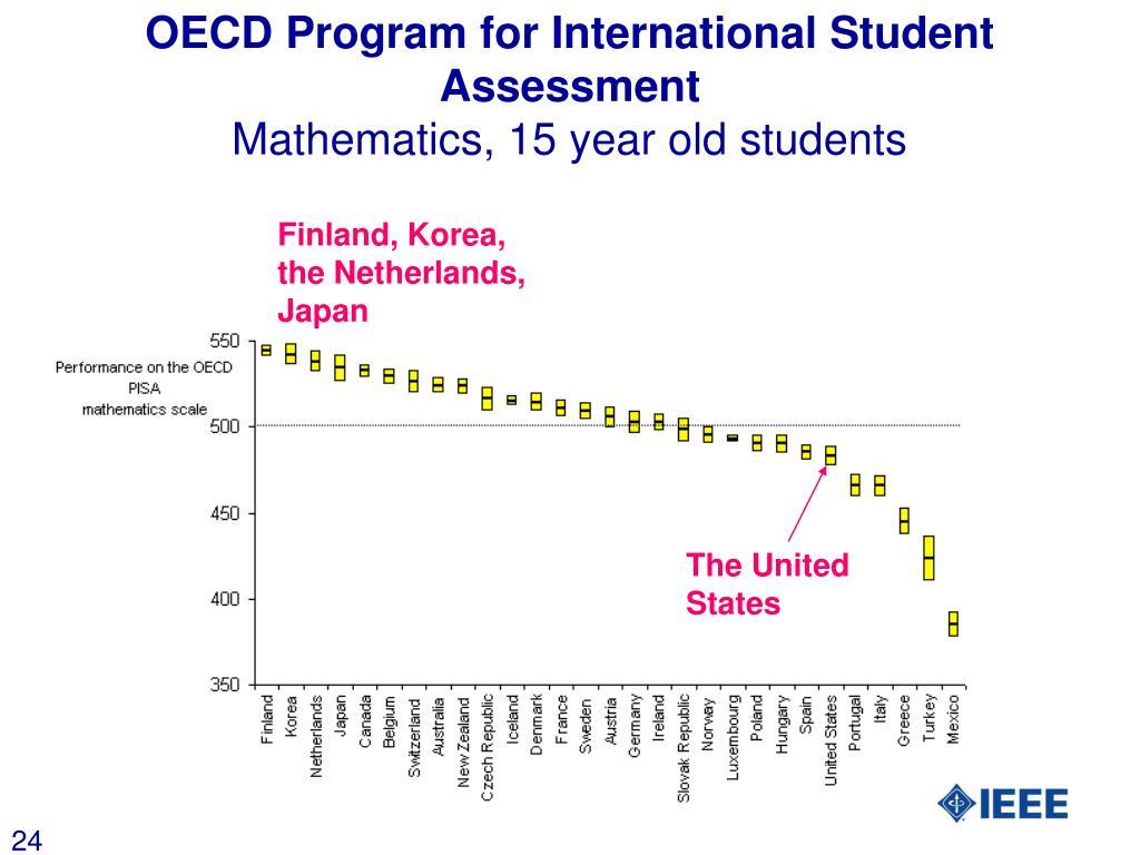 OECD Program for International Student Assessment