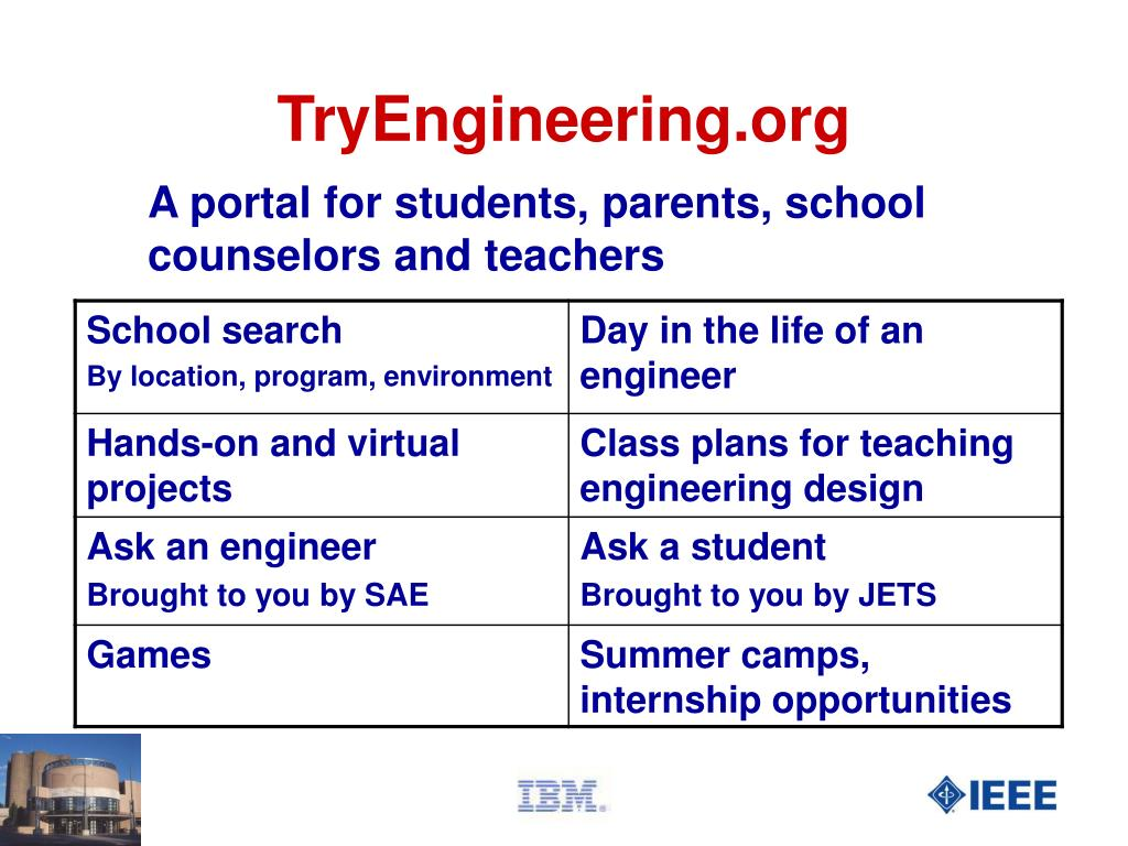 TryEngineering.org