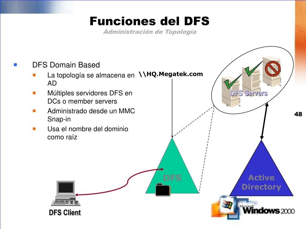 DFS Servers