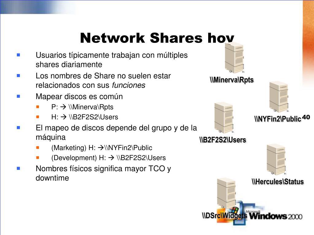 Usuarios típicamente trabajan con múltiples shares diariamente