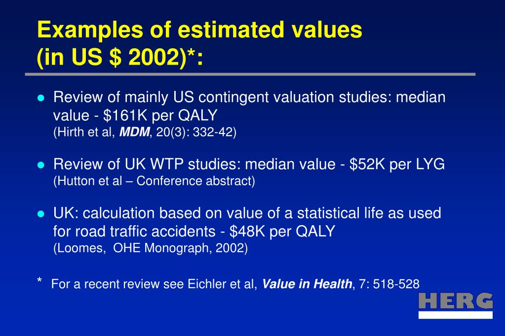 Examples of estimated values