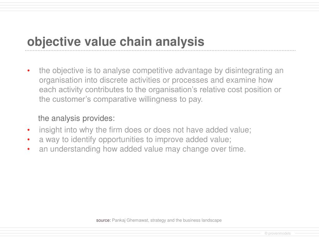 objective value chain analysis