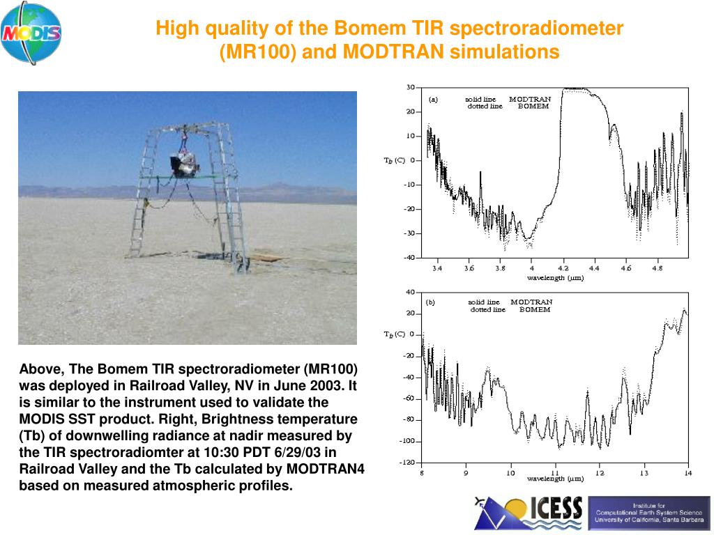 High quality of the Bomem TIR spectroradiometer (MR100) and MODTRAN simulations