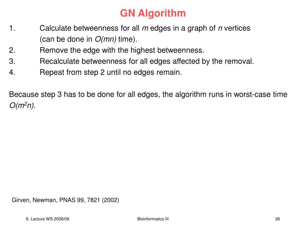 GN Algorithm