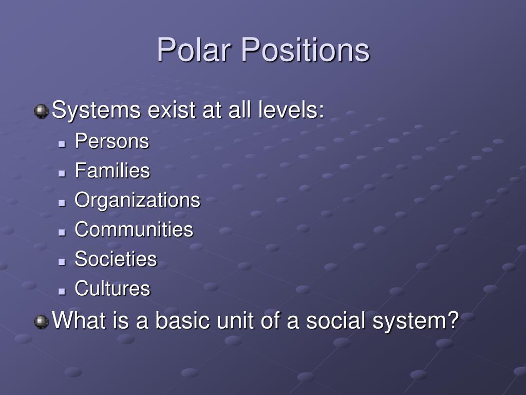 Polar Positions