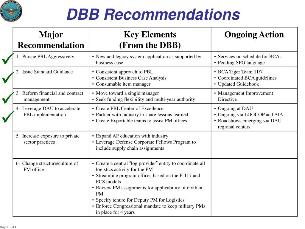 DBB Recommendations
