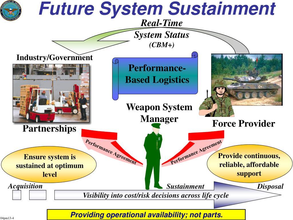 Future System Sustainment