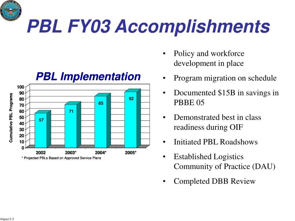 PBL FY03 Accomplishments