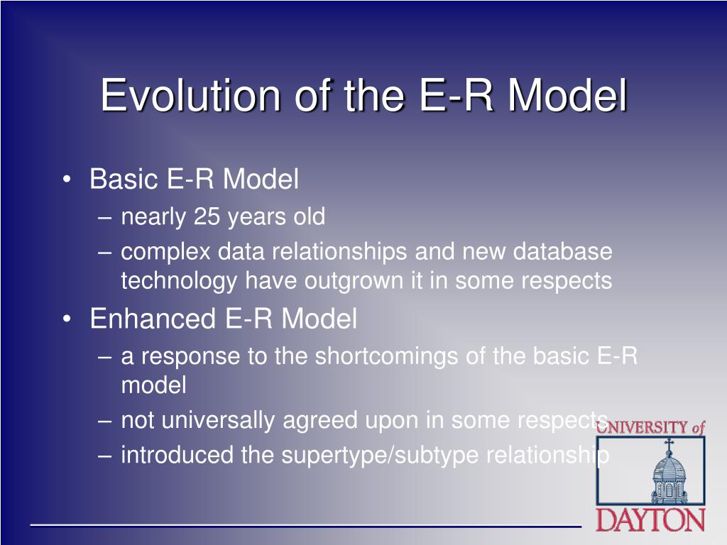 Evolution of the E-R Model