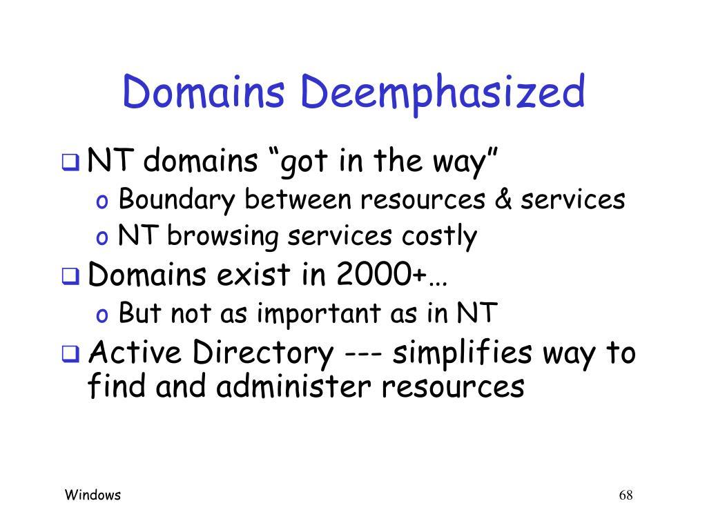 Domains Deemphasized