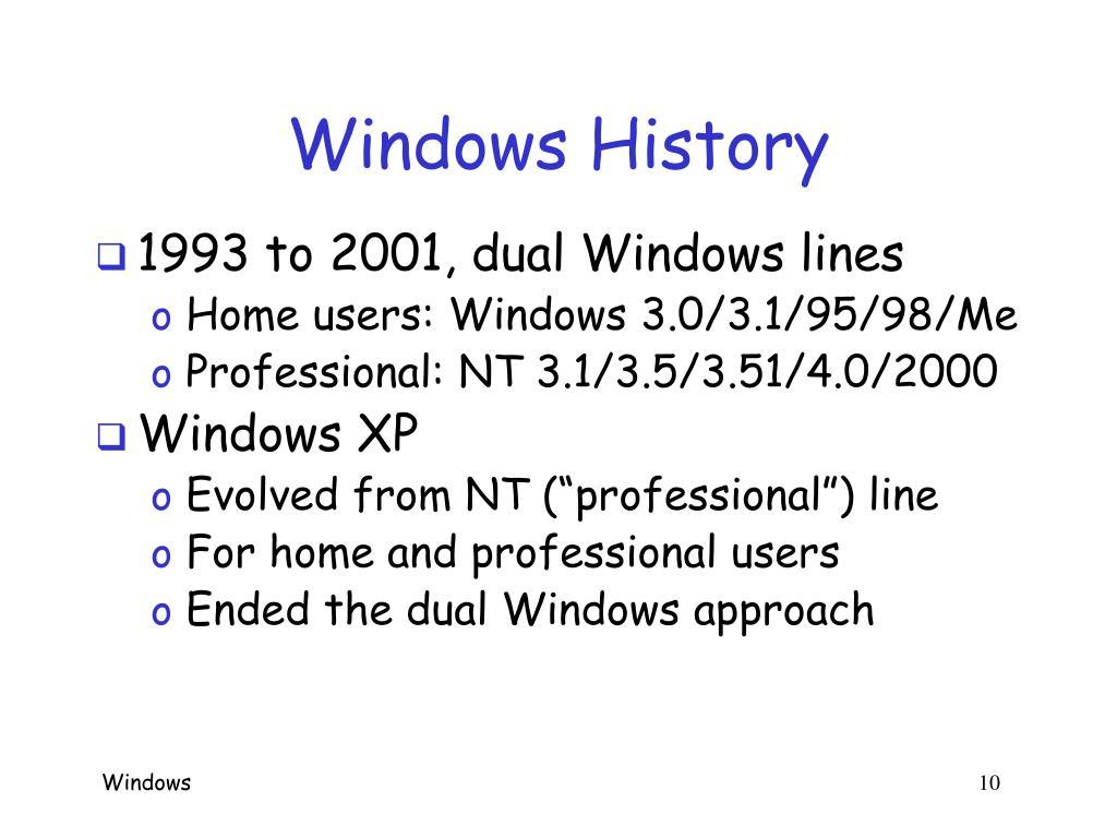 Windows History