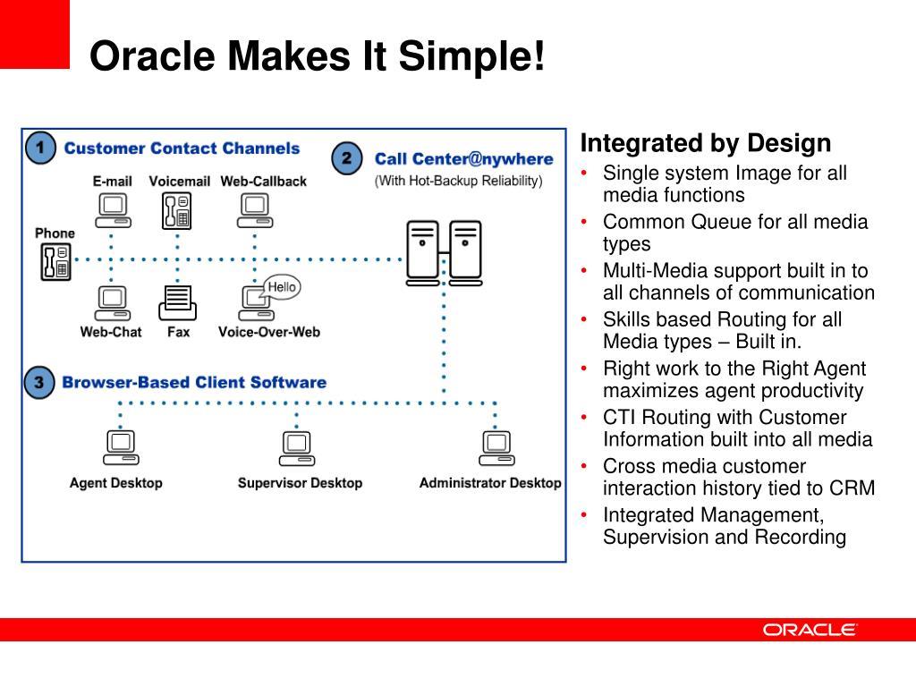Oracle Makes It Simple!
