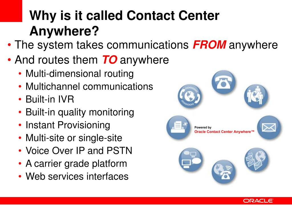 Why is it called Contact Center Anywhere?