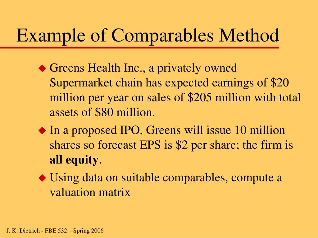 Example of Comparables Method