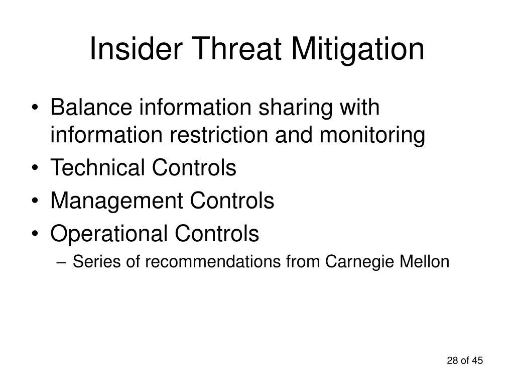 Insider Threat Mitigation