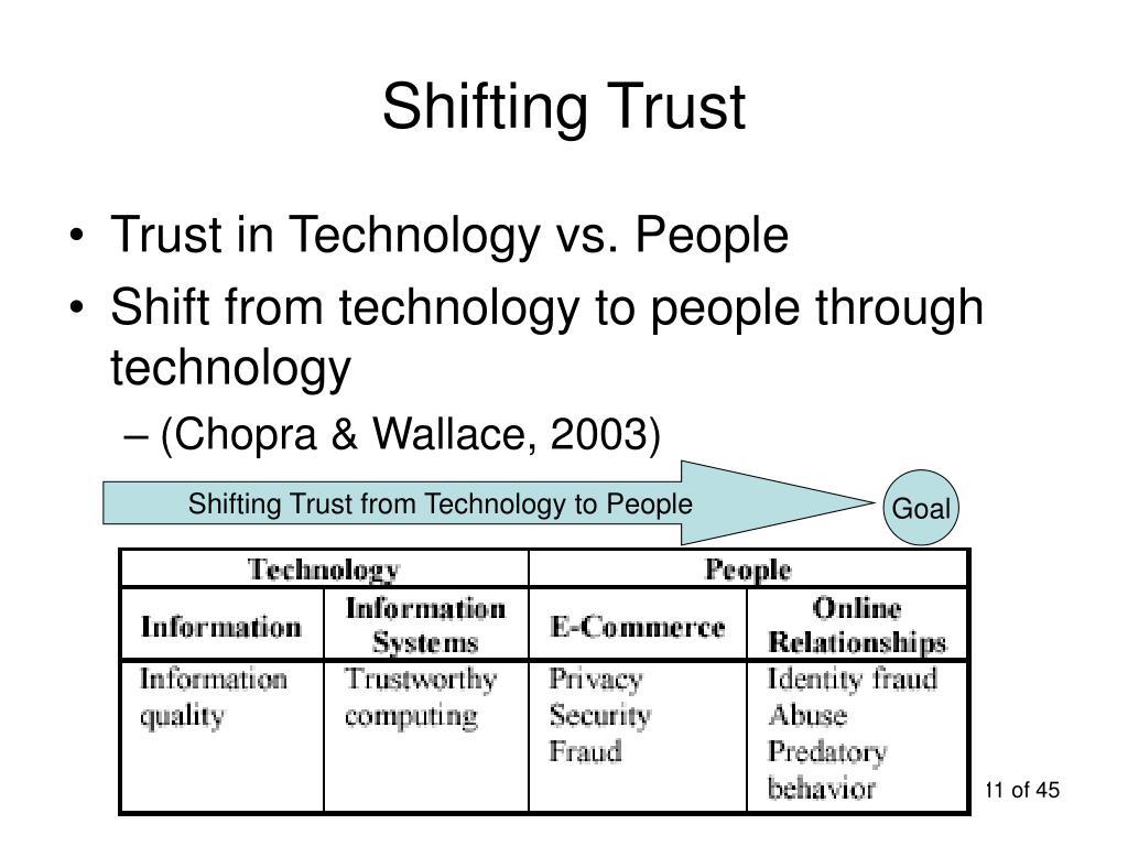 Shifting Trust