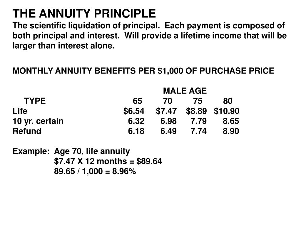 THE ANNUITY PRINCIPLE