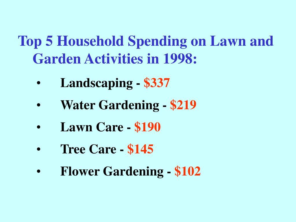 Top 5 Household Spending on Lawn and Garden Activities in 1998: