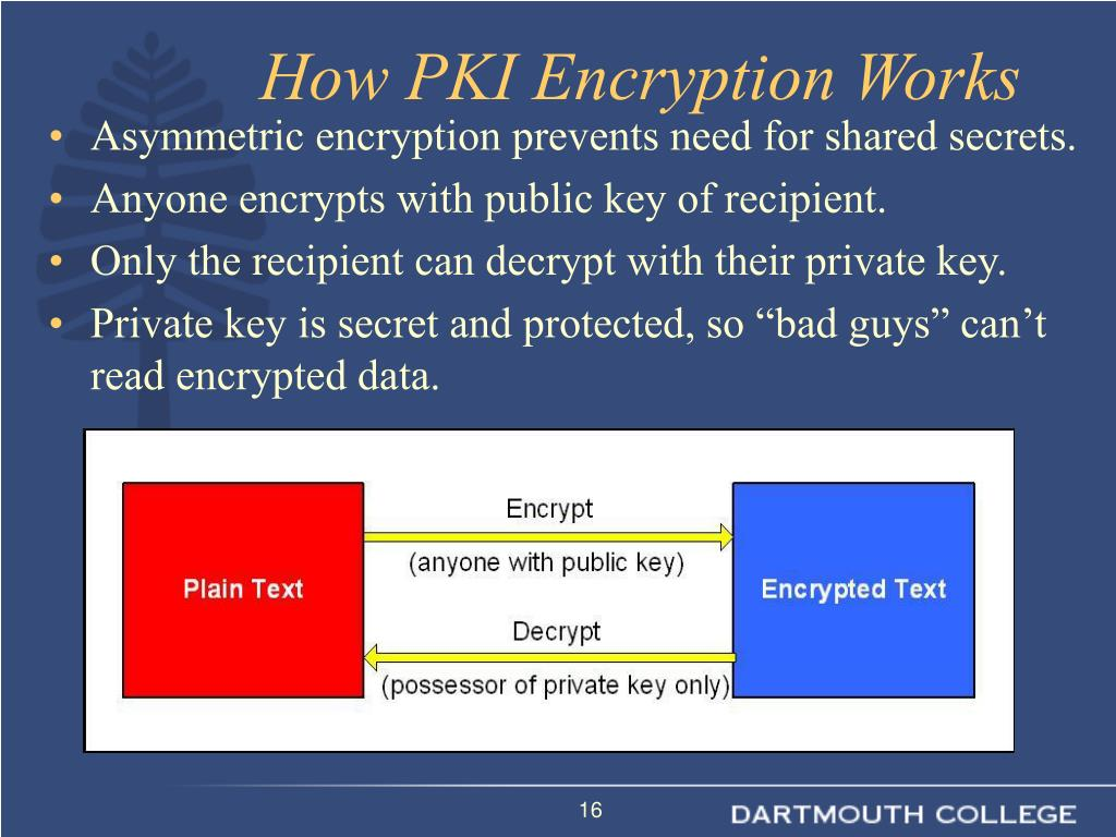 Asymmetric encryption prevents need for shared secrets.
